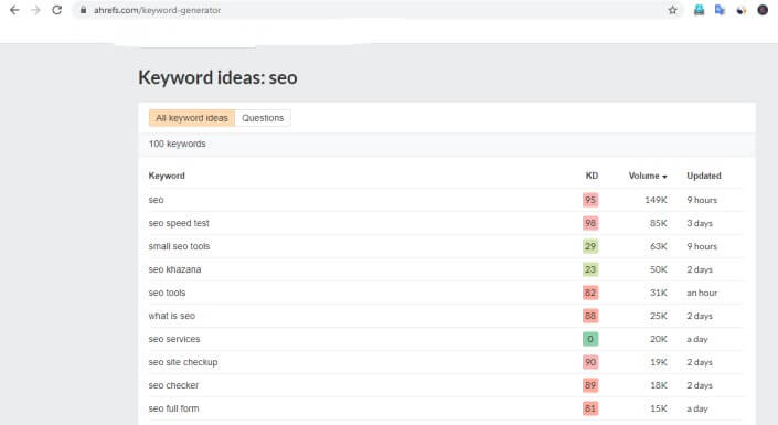 ahrefs free keyword generator